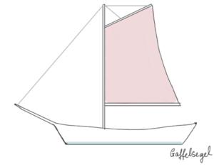 Gaffelsegel gezeigt an der Yacht