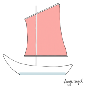 Luggersegel gespannt am Mast